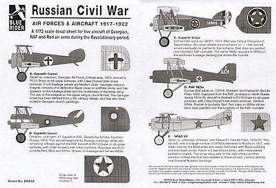 Blue Rider 1/72 Russian Civil War 1917-22 # 248