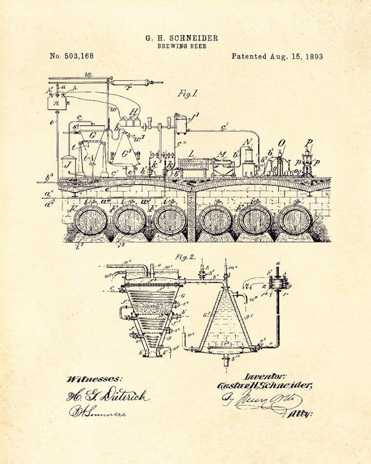 Decoration POSTER print.Vintage Patent.Brewing Beer.Home Room interior art.6733