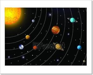 Solar System  Art Print Home Decor Wall Art Poster G