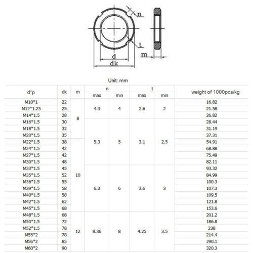 Black Carbon Steel Slotted Round Nuts M10 M12 M14 M16 M18 M20 M24 M30-M60