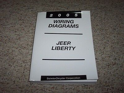 jeep liberty wiring diagram 2005 jeep liberty electrical wiring diagram manual sport renegade 2008 jeep liberty wiring diagram electrical wiring diagram manual sport