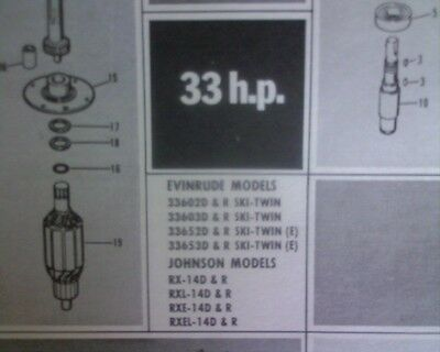 1966 OMC Johnson / Evinrude 33 hp outboard PARTS MANUAL | eBay