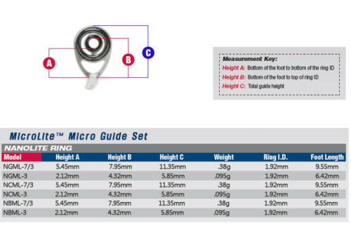 American Tackle MicroLite Micro Guides kit-Nanolite NCML-SET,Chrome