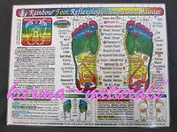 Foot Reflexology Acupressure Massage Chart - Inner Light Resources Health -