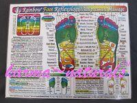 Foot Reflexology Acupressure Massage Chart - Inner Light Resources Health -