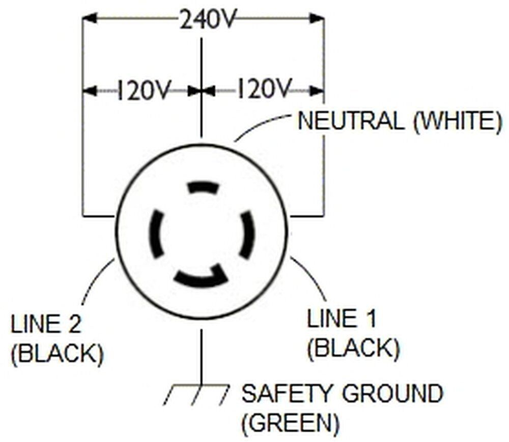 120V Plug Wiring Diagram from i.ebayimg.com