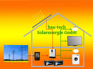 2000watt pv anlage solaranlage hybrid set mit batterie. Black Bedroom Furniture Sets. Home Design Ideas
