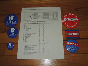 House-of-Cards-Screen-Used-Prop-Campaign-Results-Underwood-Conway-Durant-Russo