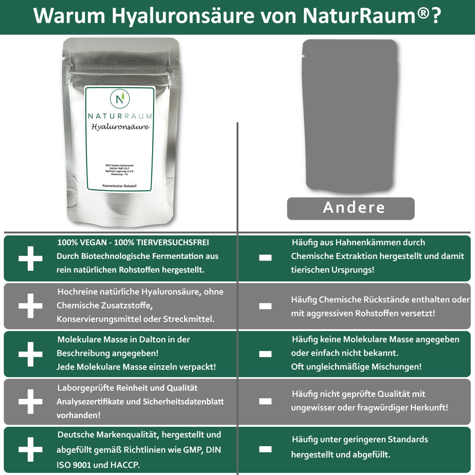Hyaluron-säure Pulver 10g⭐HOCHMOLEKULAR⭐Anti Aging 1000ml..