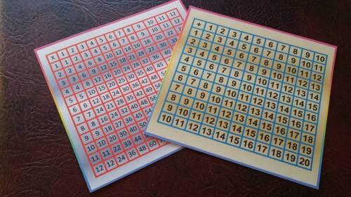 Moltiplicazione quadrato e aggiunta Square-MATEMATICA-KS1 KS2 KS3