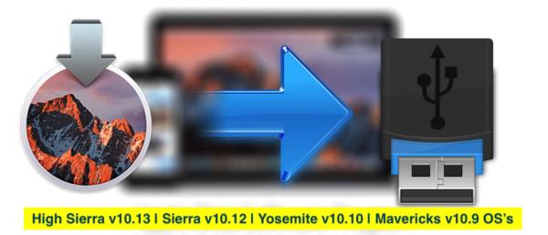 16gb Sandiskglide Flash Installer Bootable Read Images