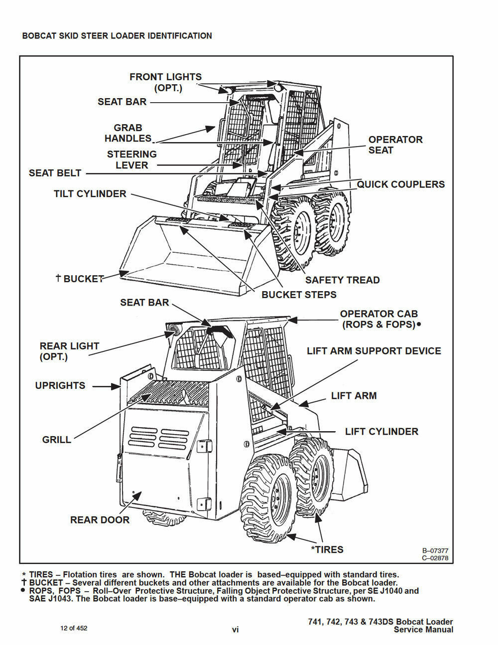 Bobcat 743b Parts Diagram Cab Wiring Library 751 741 742 743 743ds Skid Steer Service Manual Shop Repair Book Rh Ebay Com Fuel System