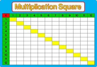 Blank MULTIPLICATION SQUARE / TIMES TABLE A4 Laminated Poster Maths  EDUCATIONAL | eBay