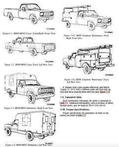 Details about 3,343 page CUCV M1008 M1009 M1010 Pickup Chevy Blazer Truck -  27 Manuals on CD