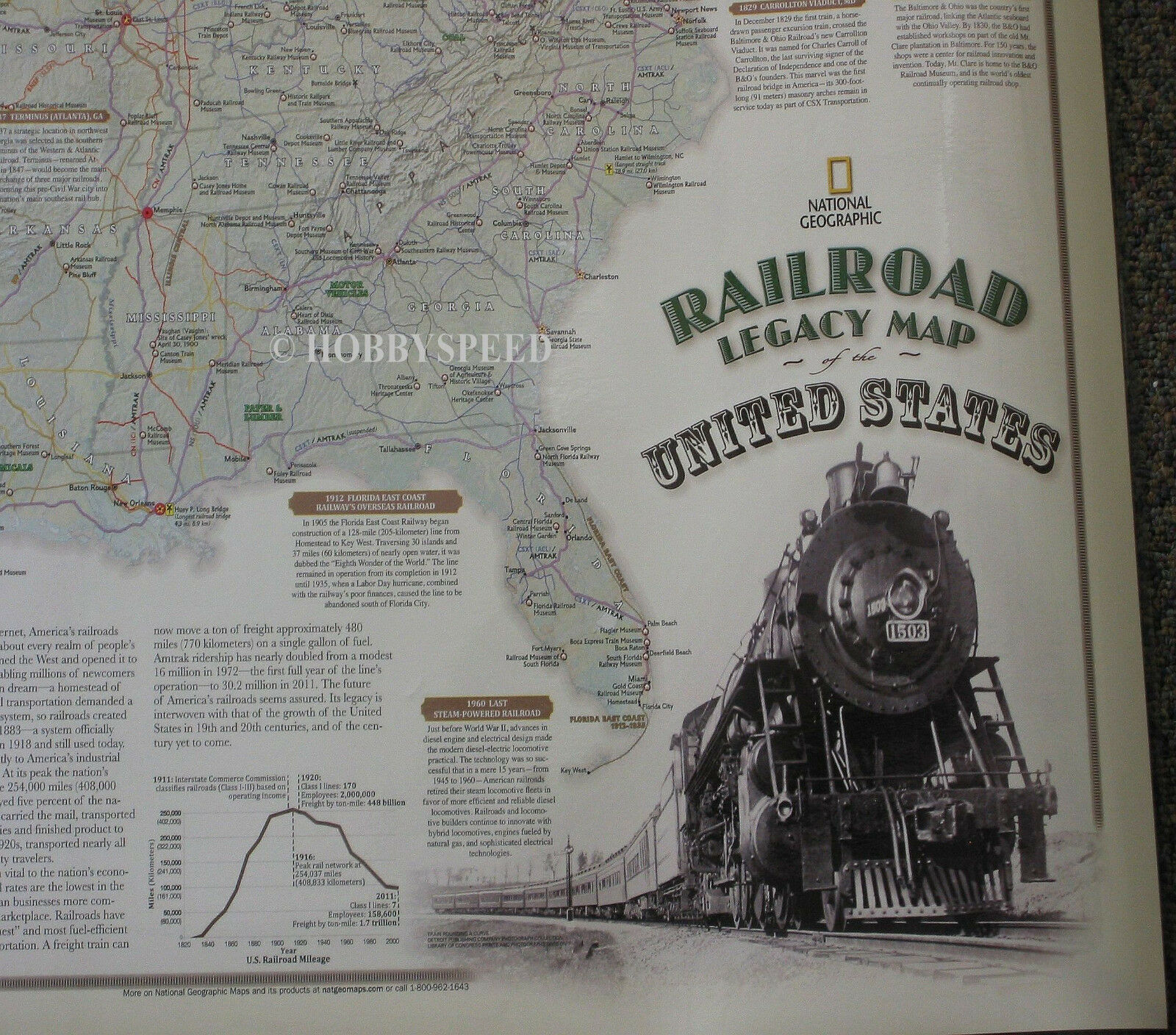 National Geographic Reference Map: Railroad Legacy Map of the United States  [Laminated] by National Geographic Maps - Reference (2013, Map, Other)