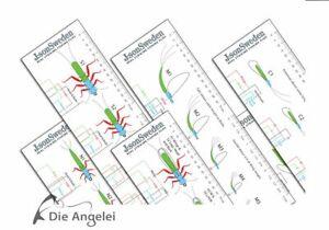 J-son-Fly-Tying-Guide-Fliegebinde-Schablone-Fliegenbinden