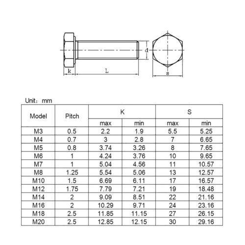 Linksgewinde Sechskantschrauben Edelstahl A2 V2A M4 M5 M6 Rostfrei Stahl DIN 933