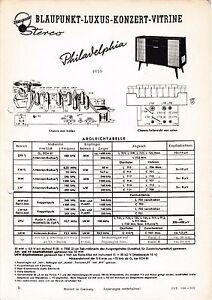 Service-Manual-per-Blaupunkt-Philadelphia-4650