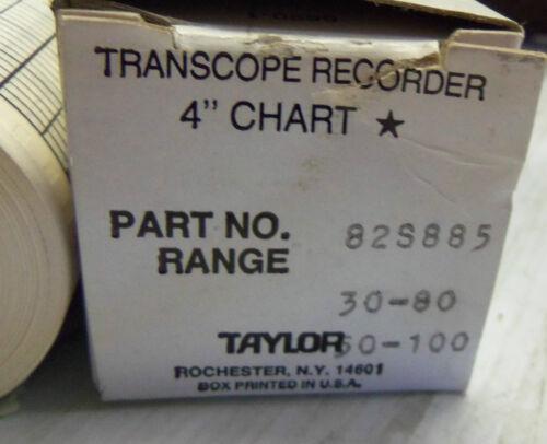 "NEW Taylor 82S885  4/"" Transcope Recorder Chart Paper Range 30-80    50-100"