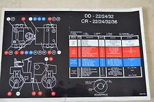 Ingersoll Rand Dd22 Dd24 Dd32 Roller Compactor Service Diagram Decal Ir Volvo