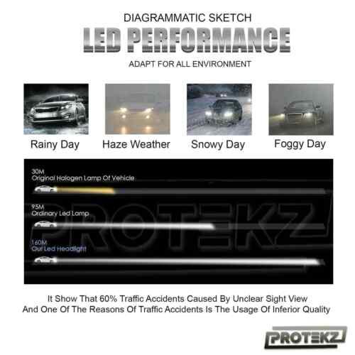 LED Headlight Kit 9006 HB4 6000K White Low Beam for TOYOTA Corolla 1993-1997