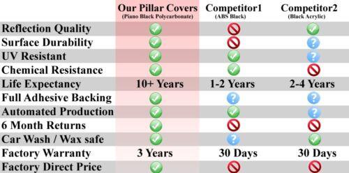 4dr Black Pillar Posts for Pontiac Grand AM 92-98 6pc Set Door Trim Cover Kit
