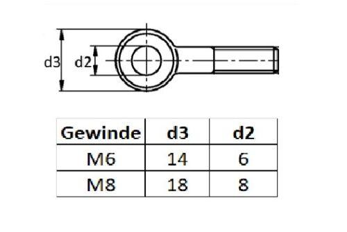 Top Qualität Augenschraube Edelstahl Form B DIN 444 Ringschraube M6 M8