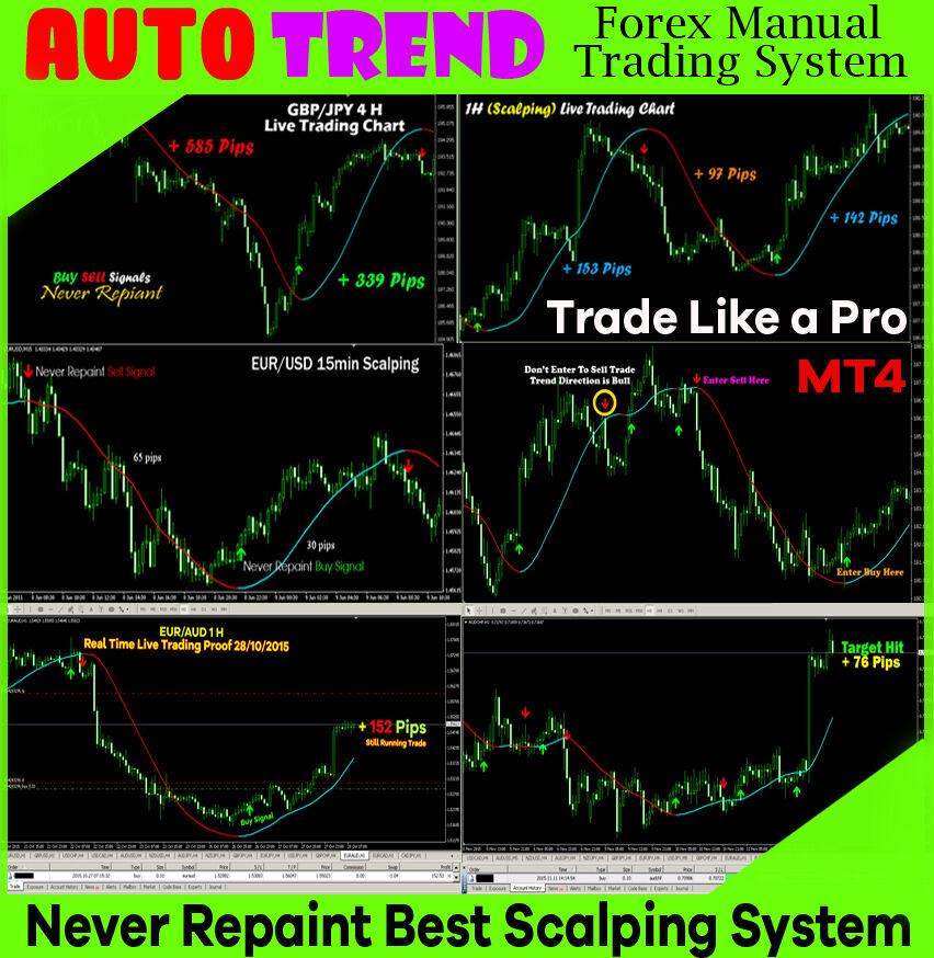 Online broker day trading forex made easy online trading21
