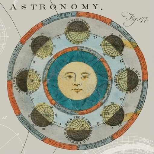 Sue Schlabach  Lunar Calendar Keilrahmen-Bild Leinwand Mondkalender