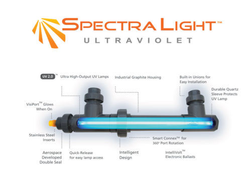 SpectraLight Pool UV Ultralila System - SL500 - 110V Ballast