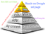 Rank-on-Google-1st-page-by-exclusive-Link-Pyramid-All-Backlinks-by-Unique-Domain thumbnail 1