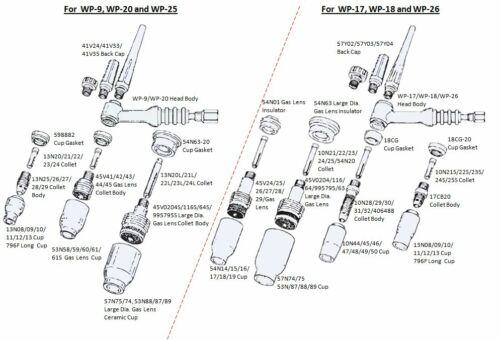 WeldingCity TIG Welding Torch WP-26 200A 12.5-FT Air-CoolUS Seller Fast