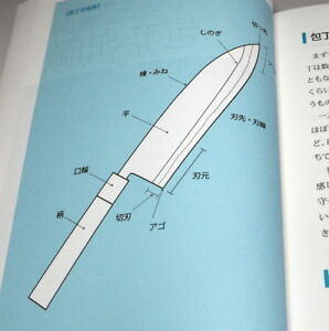 Japanese-Knives-Hocho-sharpen-on-a-whetstone-book-from-Japan-sharpening-0967