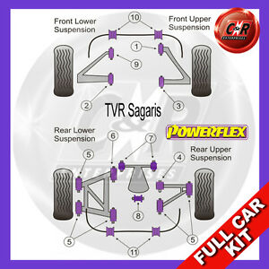 Dynamique Tvr Sagaris Powerflex Complet Bush Kit