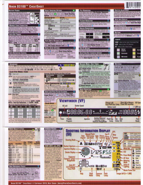 PhotoBert Photo CheatSheet for Nikon D3100 Digital SLR Camera