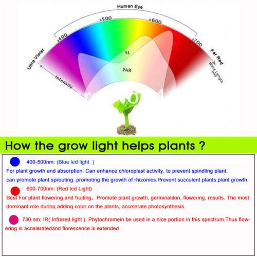 18W LED Plant Grow Light Bulbs Full Spectrum E27 Lamp Indoor Hydroponic Flower