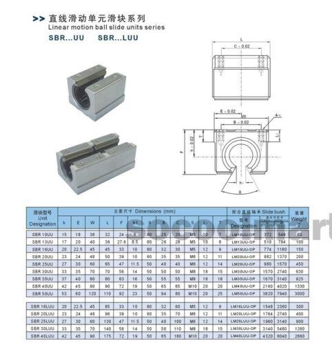 SBR16UU 16mm Aluminum Open Linear Motion Bearing Slide Unit for Linear Rail
