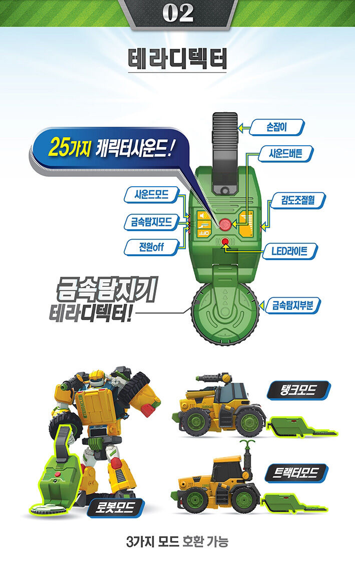 Tobot Adventure TERRACLE TERACLE Tank Tractor \Transformers Transforming Robot