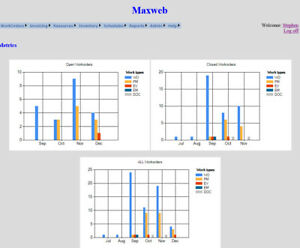 Details about Maxweb CMMS Software