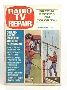 Radio-TV-Repair-1969-Edition-Magazine-Elementary-Electronics-K457