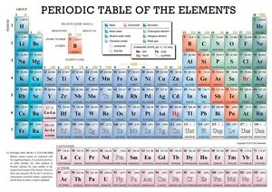 Periodic table of elements funny cute classic new poster a3 a4 ebay image is loading periodic table of elements funny cute classic new urtaz Choice Image