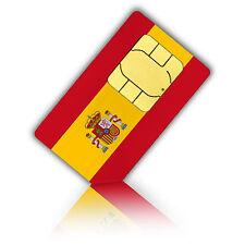 SIM Karte für Spanien und Mallorca für 1GB schnelles mobiles Internet Standard/M