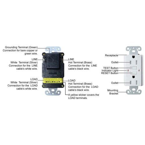 White AH Lighting GFCI 15Amp Tamper Resistant UL943 Self Test