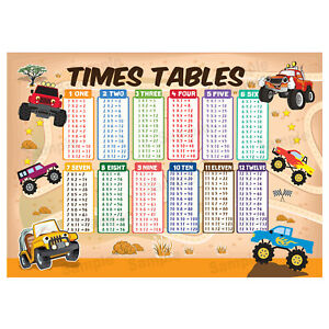 Times-Tables-Poster-Maths-Wall-Chart-Multiplications-Educational-Boys-Kids