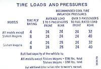 1966 Oldsmobile 442/cutlass/f-85 Tire Pressure Decal