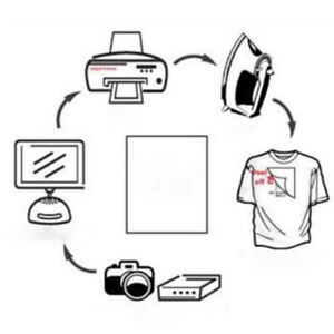 10x-set-A4-Heat-Transfer-Paper-for-DIY-T-Shirt-Iron-On-Paper-Light-Fabric-Cloth