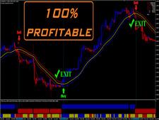 Forex binary options ultimatum trading system vegas betting odds ufc