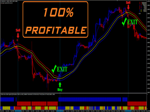 Best binary options trading strategy 2021 impala betting the belmont stakes online