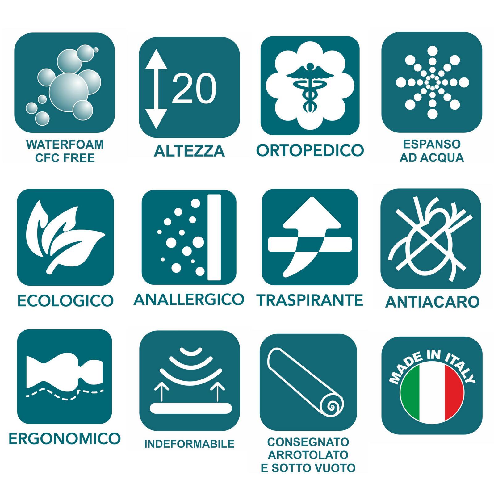 KIT Materasso Singolo Antiacaro 20cm, Rete in Ferro + Cuscino ...