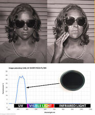 52mm UV Short Pass Filter (How Sun See You black sunscreen) for UV photography